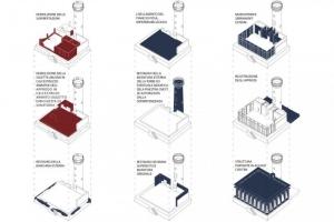 valore-paese-fari-spignon-5-step-cantiere
